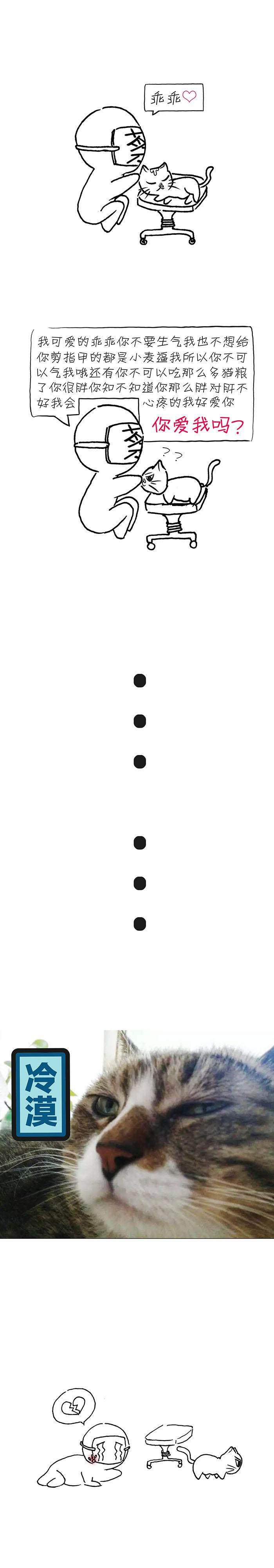 正杨品牌插画师——PrettyChoy